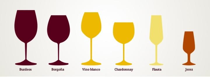8 accesorios que no pueden faltar en tu cava de vinos for Tipos de copas